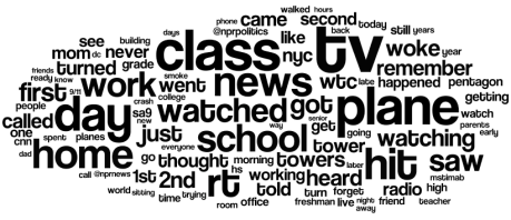 wordle with 100 words