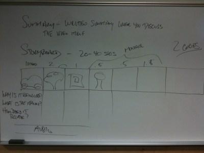 storyboard-th