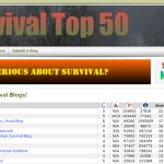 WillowHavenOutdoor Ranks #76 in TOP 100 Survival Blogs