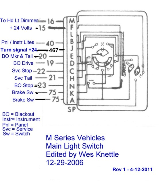 Willys M Jeeps Forums-viewtopic-m38a1 wiring harness