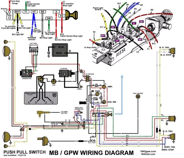63 Willys Wagon Wiring Diagram Schematic Diagram Electronic