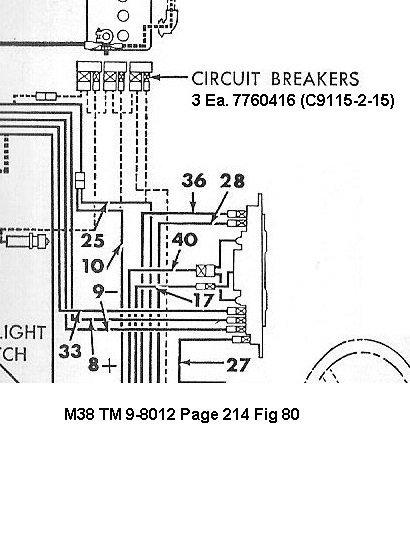 m37 wiring harness on a m38