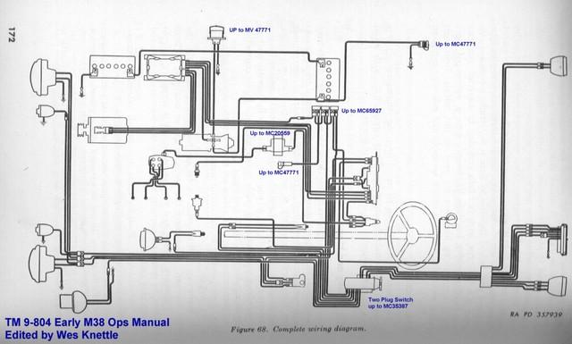 M38 Wiring Diagram - Wiring Diagram Update