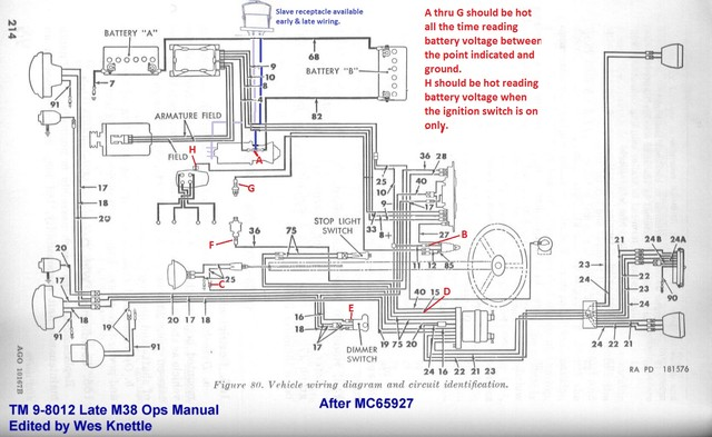 Jeep Wiring Time Wiring Diagram