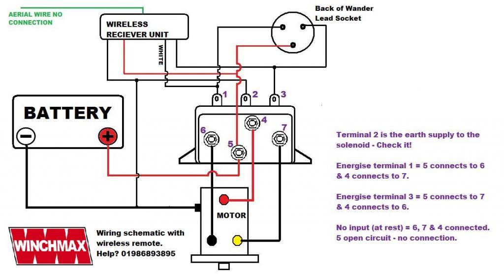 Powerwinch Wiring Diagram Schematic Diagram