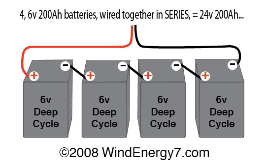 3 Battery 24 Volt Wiring Diagram Schematic Diagram Electronic