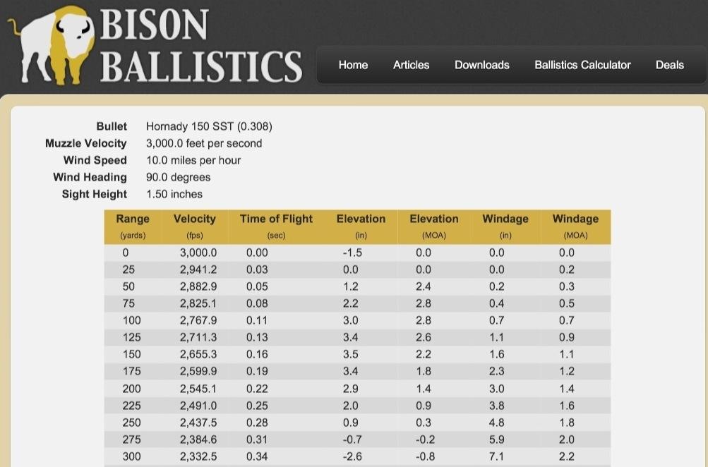 243 ballistics chart - Bogasgardenstaging