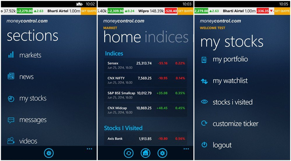 Moneycontrol app gets a nice refresh for Windows Phone; Windows 8 app also launched | Windows ...
