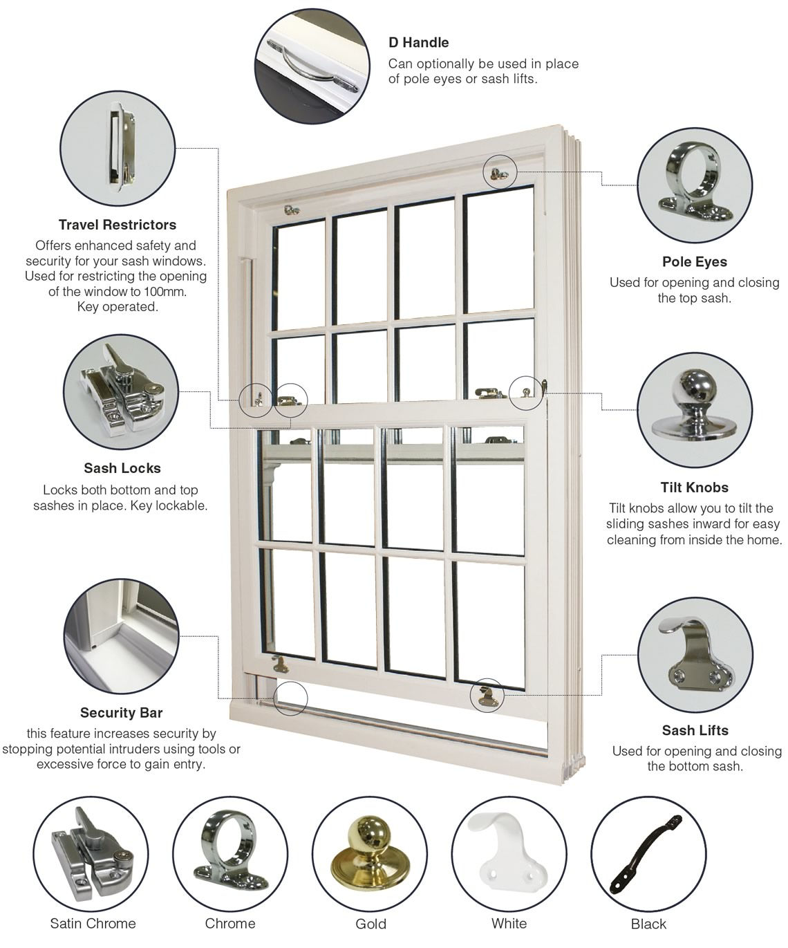 Home Hardware Windows Traditional Sliding Sash Windows Windseal Double Glazing