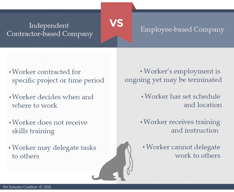 Advantages of Employee Dog Walkers vs Independent Contractors - differences employee independent contractor