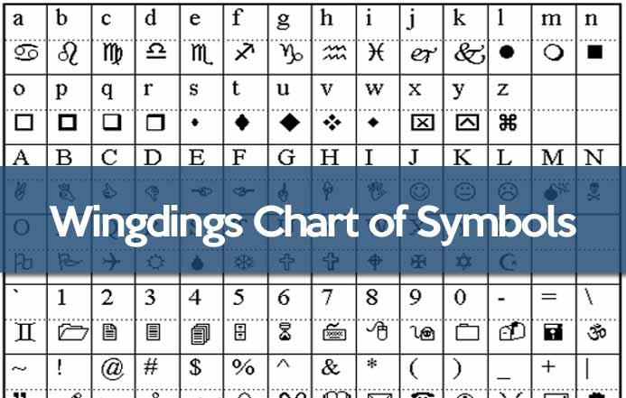 Wingdings Chart  NodeCvresumePaasproviderCom