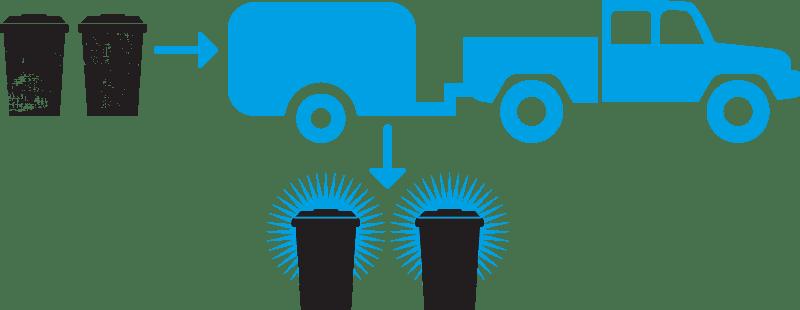 Winnipeg Bin Cleaning Process