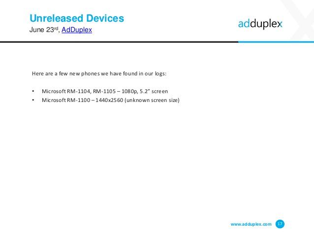 AdDuplex-Microsoft Lumia 940-940XL