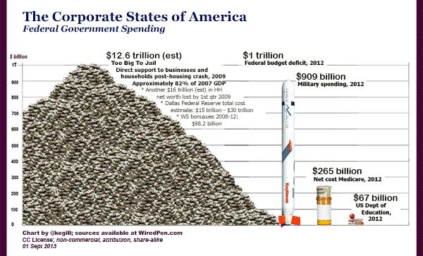 comparison-chart-small