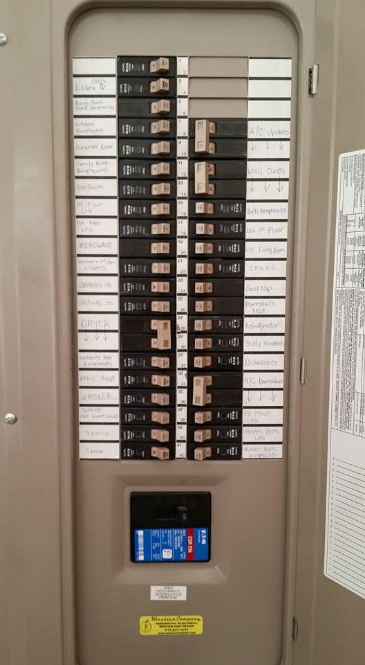 Fuse Box Modern Home - Wiring Diagram Update