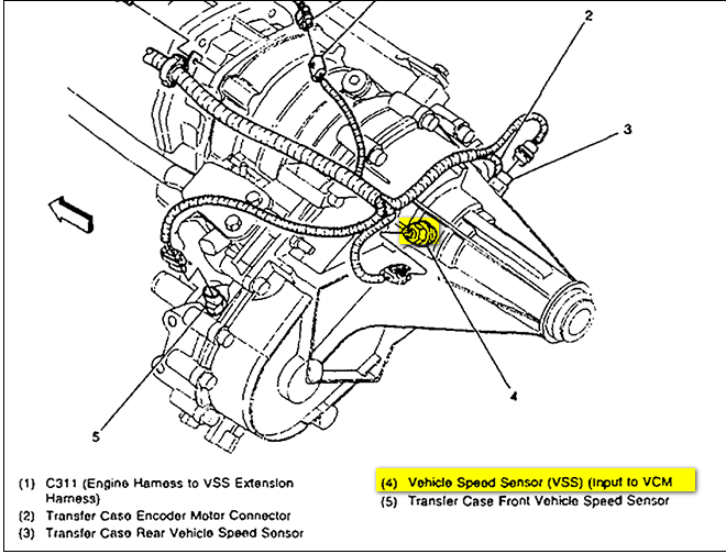 1999 gmc yukon spark plug wire diagram