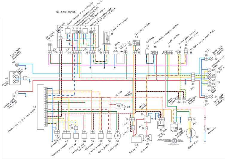 Aprilia Mille Wiring Diagram Control Cables  Wiring Diagram