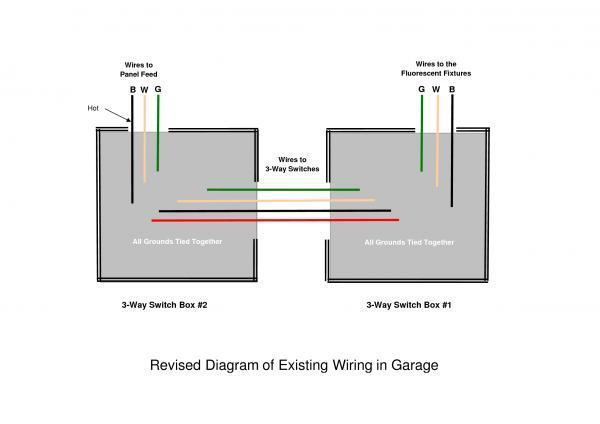 Fbp-1-40x Fluorescent Emergency Ballast Wiring Diagram