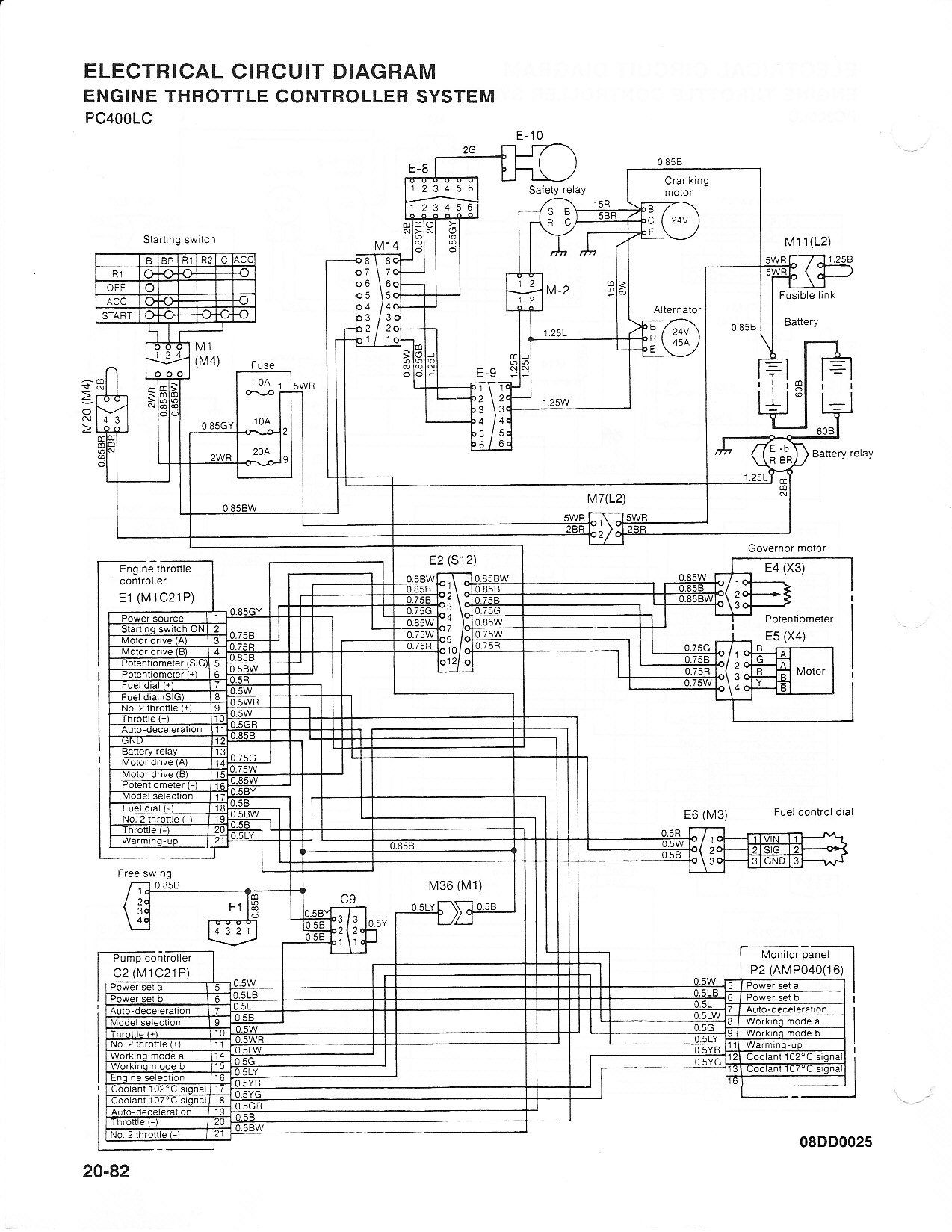 2001 Peterbilt 379 Wiring Diagram. peterbilt 379 ignition