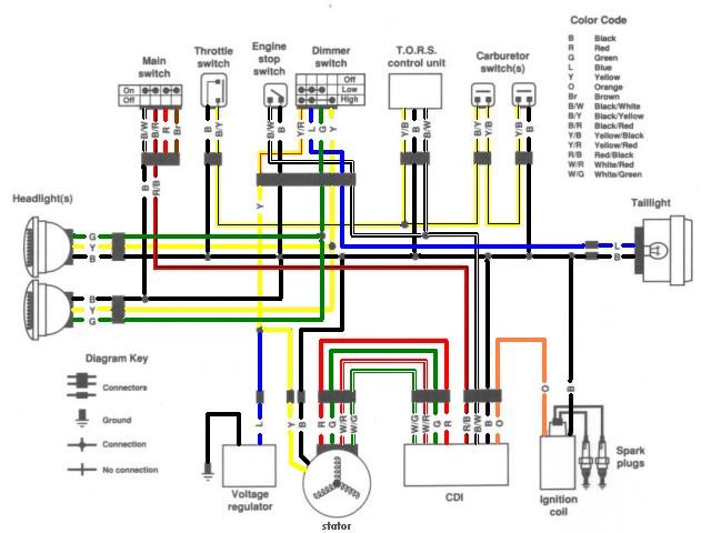 Helix 150cc Go Kart Wiring Diagram