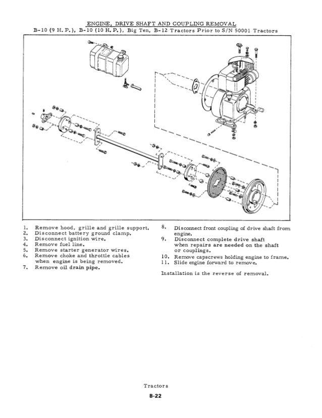 Basic Engine Wiring Diagram Allis Chalmers C Wiring Schematic Diagram