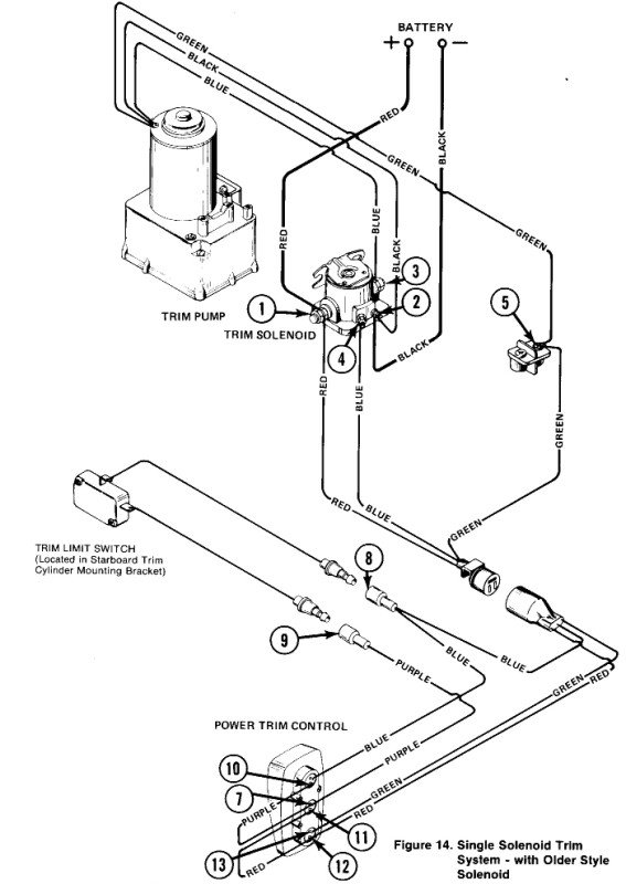 alpha one trim pump wiring diagram