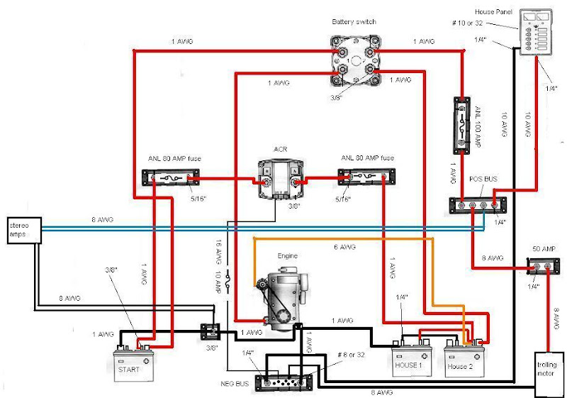 Key Largo Boat Wiring Diagram Wiring Diagram