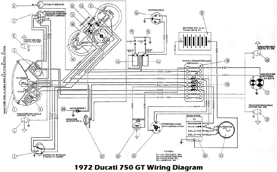 Kawasaki Gt 750 Wiring Diagram Index listing of wiring diagrams