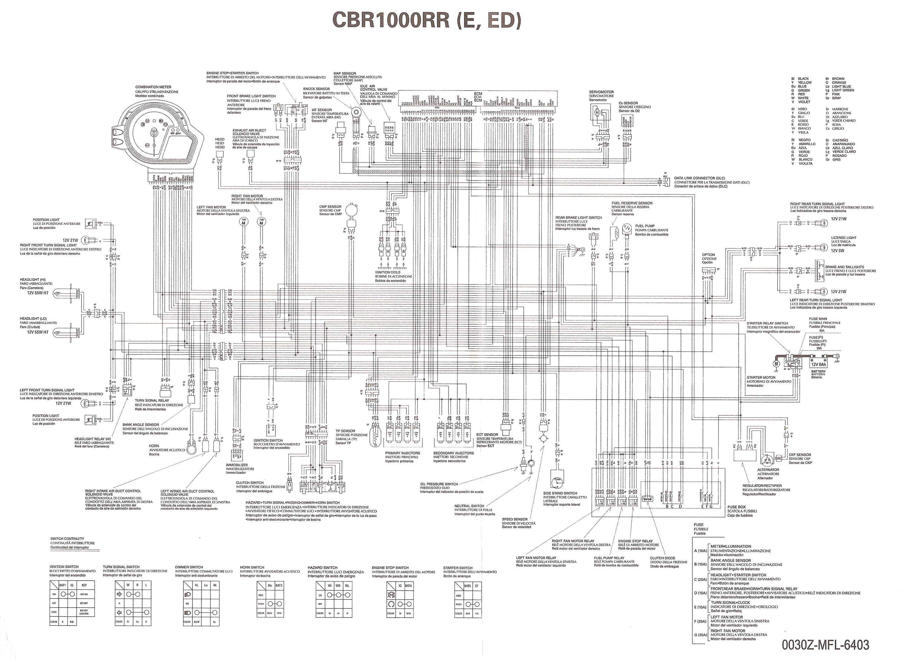 2005 cbr 600 rr color wiring diagram
