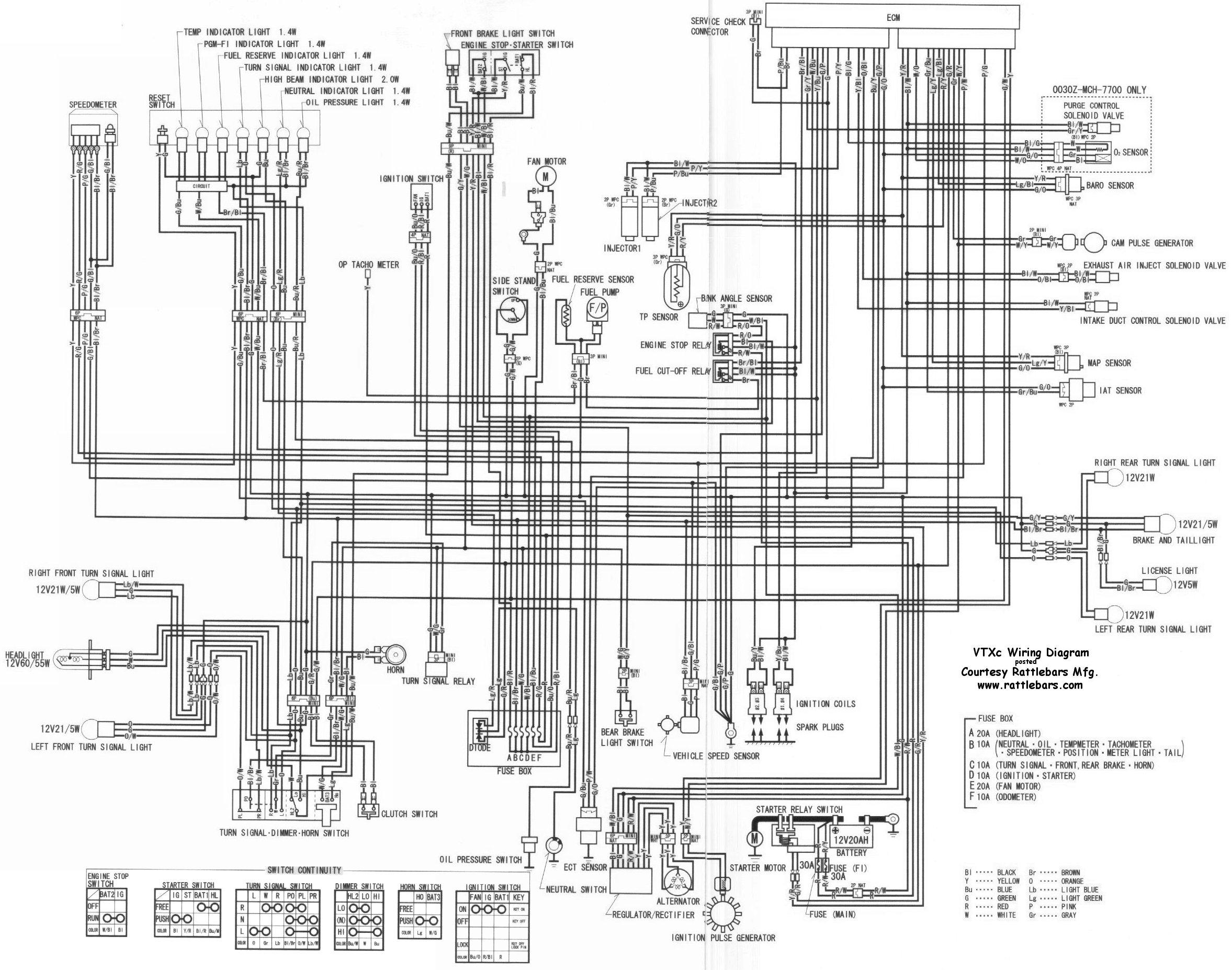 2005 vtx wiring diagram