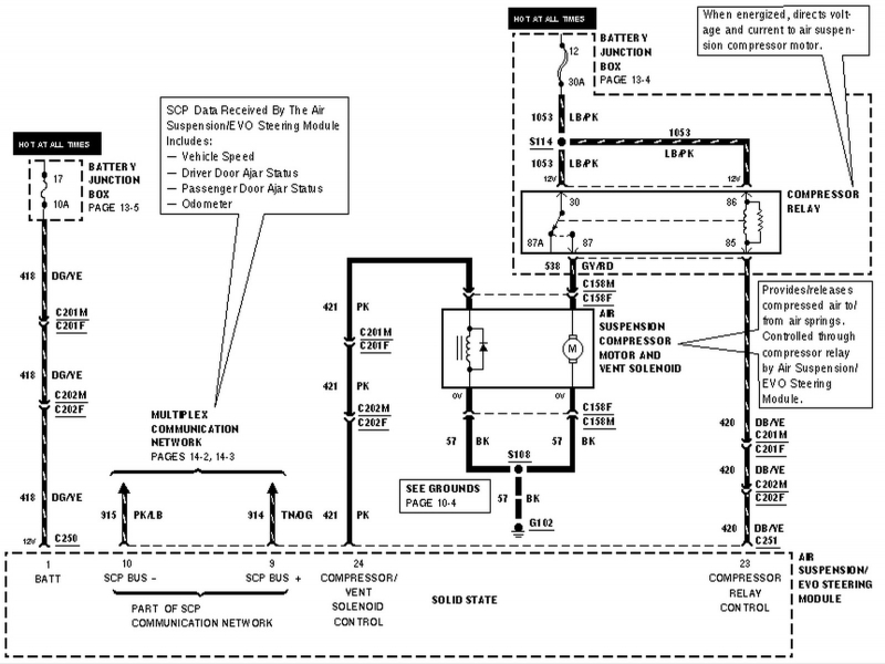 2001 lincoln town car radio wiring diagram