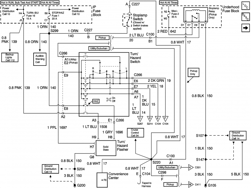 99 tahoe brake light wiring diagram