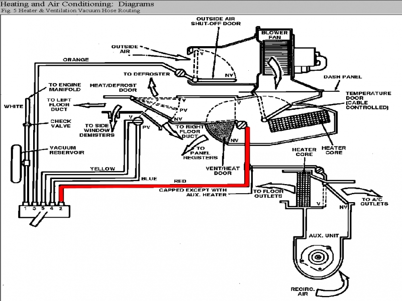 1985 ford bronco fuse box diagram