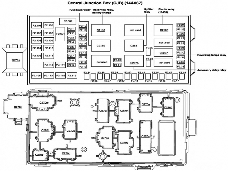 2006 f250 diesel fuse panel diagram