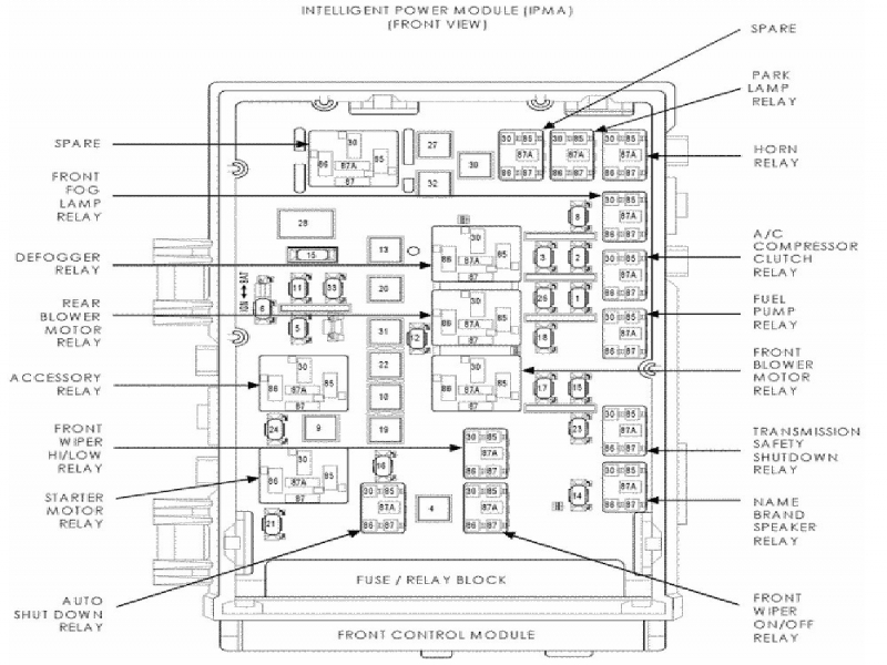 2004 Chrysler Voyager Fuse Box Location \u2013 Vehicle Wiring Diagrams