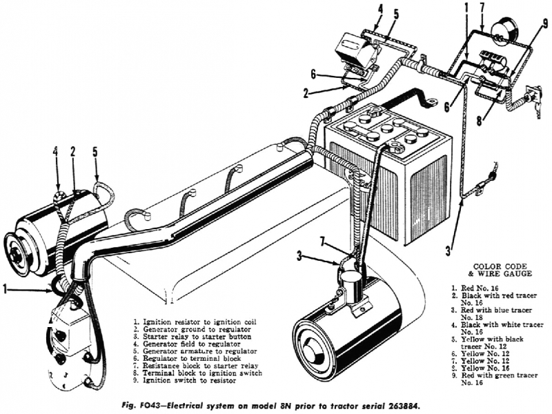 9n ford tractor distributor diagram