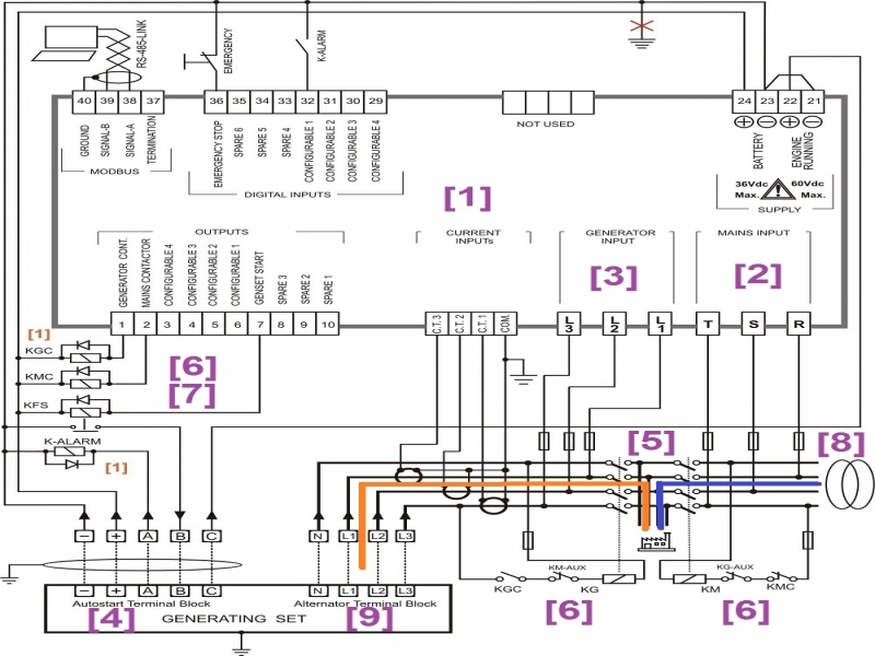 cat generator wiring diagram