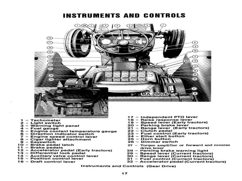 wiring diagram for 284 jinma tractor