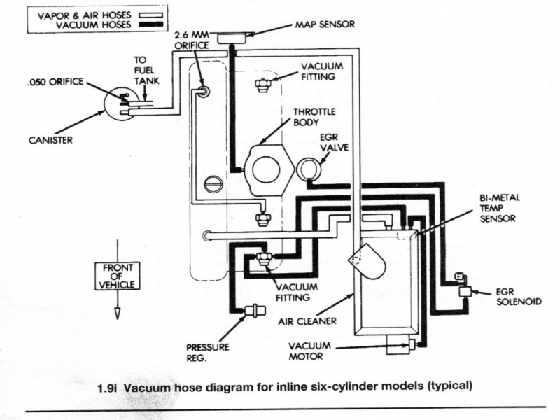 wiring diagram for a 1996 jeep cherokee