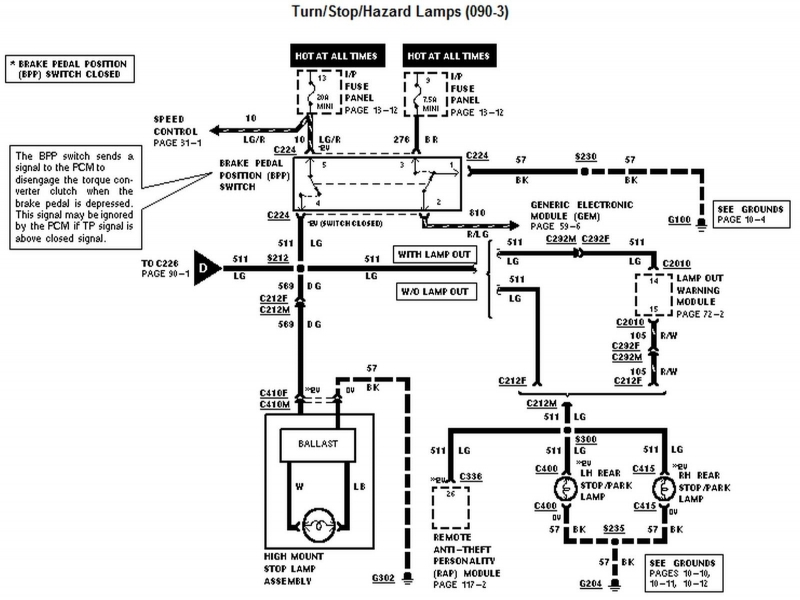 wiring block diagram polaris sportsman