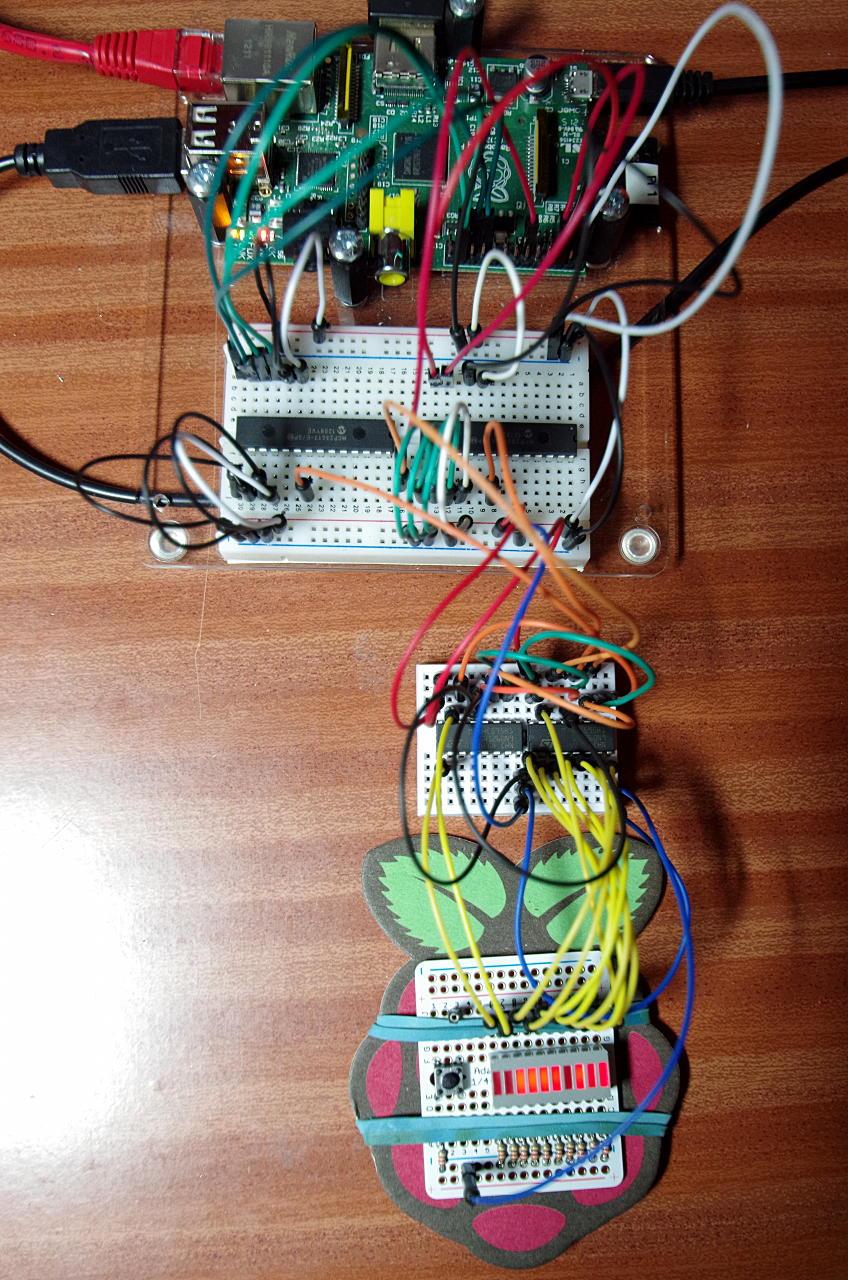 wiringpi clocks