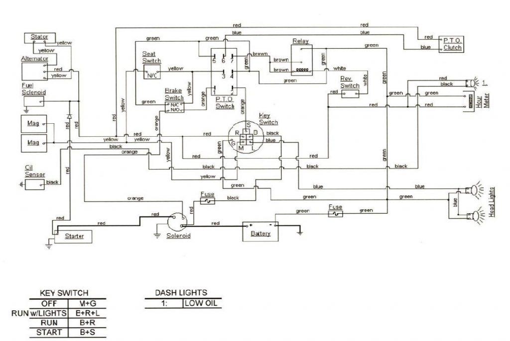 cub cadet 1024 wiring diagram