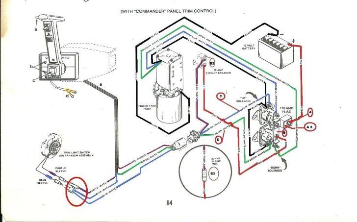 ez go txt 36 volt battery wiring diagram Wirings Diagram