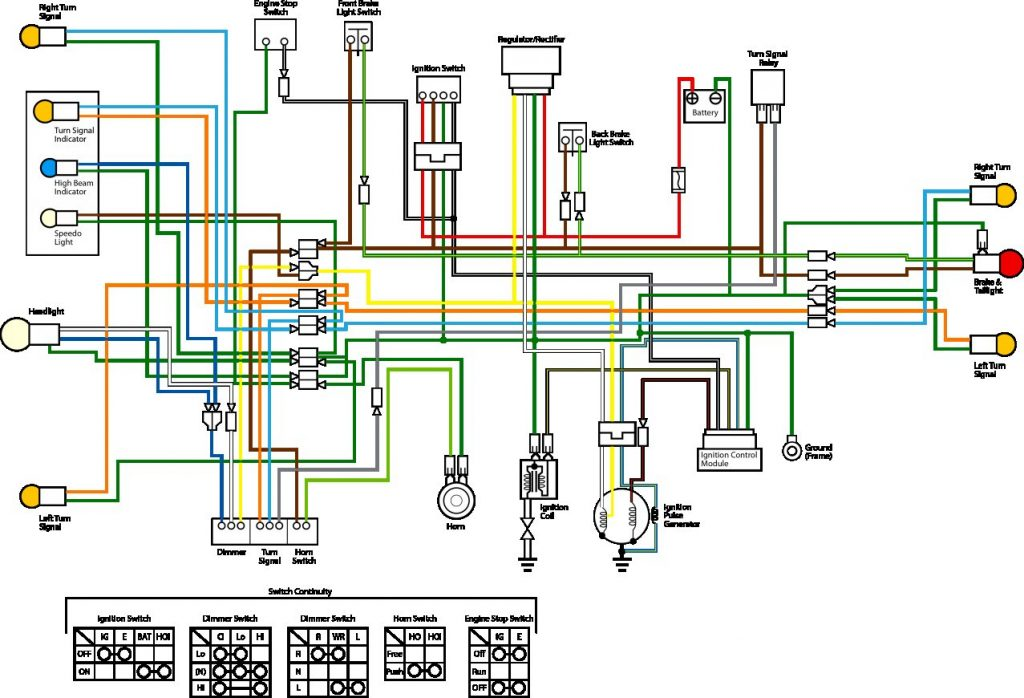 Cb550 Bobber Wiring Diagram - Wiring Diagram Progresif