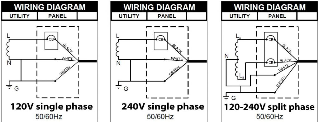 Compressor Wiring Diagram Single Phase Wirings Diagram