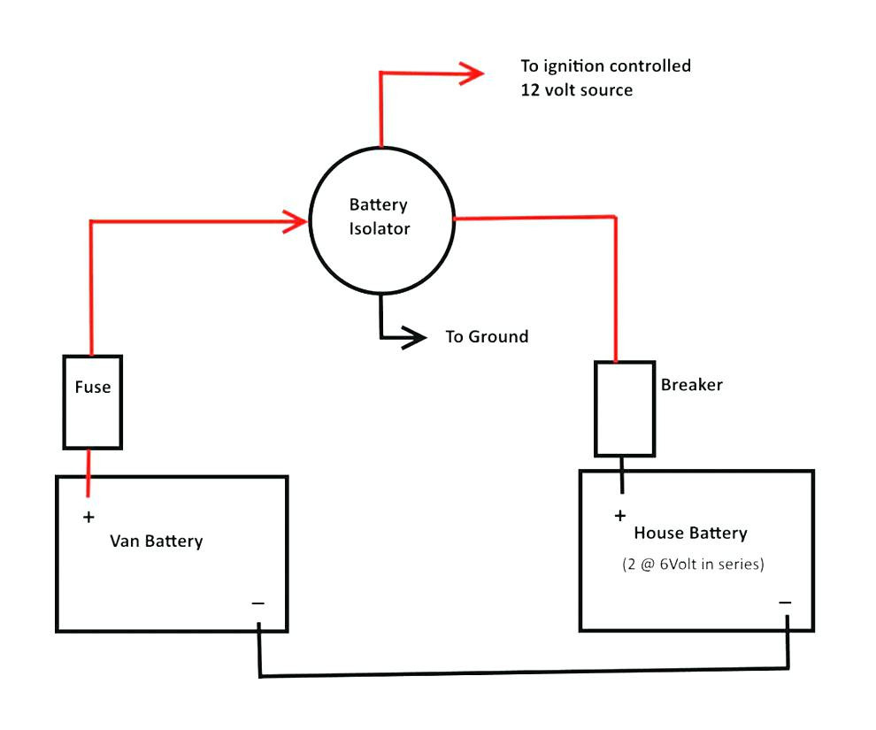 wiring diagram for perko battery switch