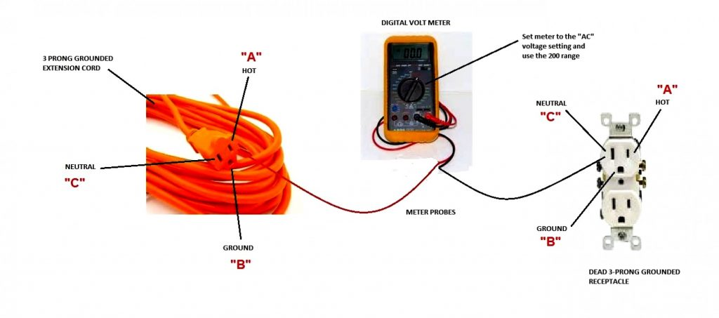 3 Prong Extension Cord Wiring Diagram Wirings Diagram