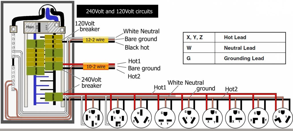 30 Amp Plug Wiring Diagram Wirings Diagram