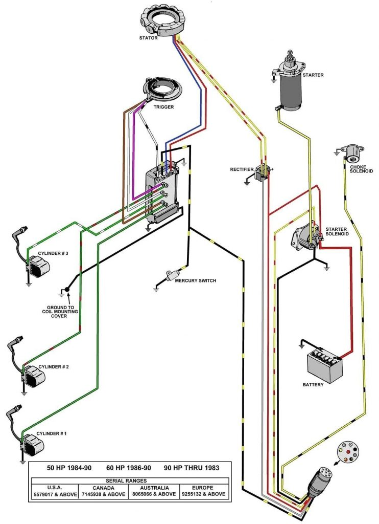 Hp Mercury Outboard Wiring Diagram Wiring Diagram 2019