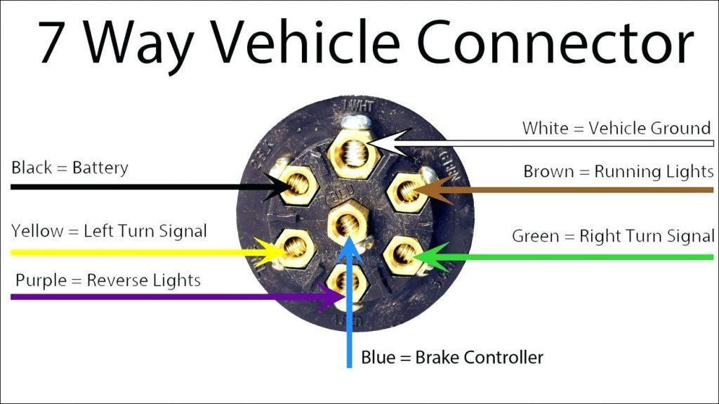 Trailer Wiring Diagram 7 Pin Round Wirings Diagram